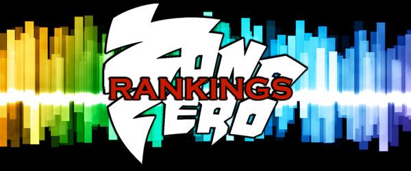 Llegan los Rankings a Zona-Zero